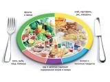 База отдыха Белая гора - иконка «питание» в Верхозиме